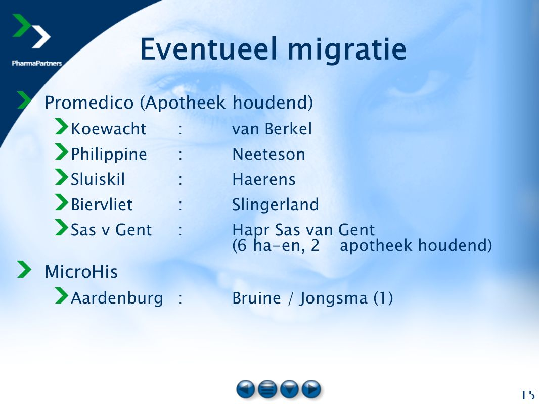 15 Eventueel migratie Promedico (Apotheek houdend) Koewacht:van Berkel Philippine:Neeteson Sluiskil:Haerens Biervliet:Slingerland Sas v Gent:Hapr Sas van Gent (6 ha-en, 2 apotheek houdend) MicroHis Aardenburg:Bruine / Jongsma (1)
