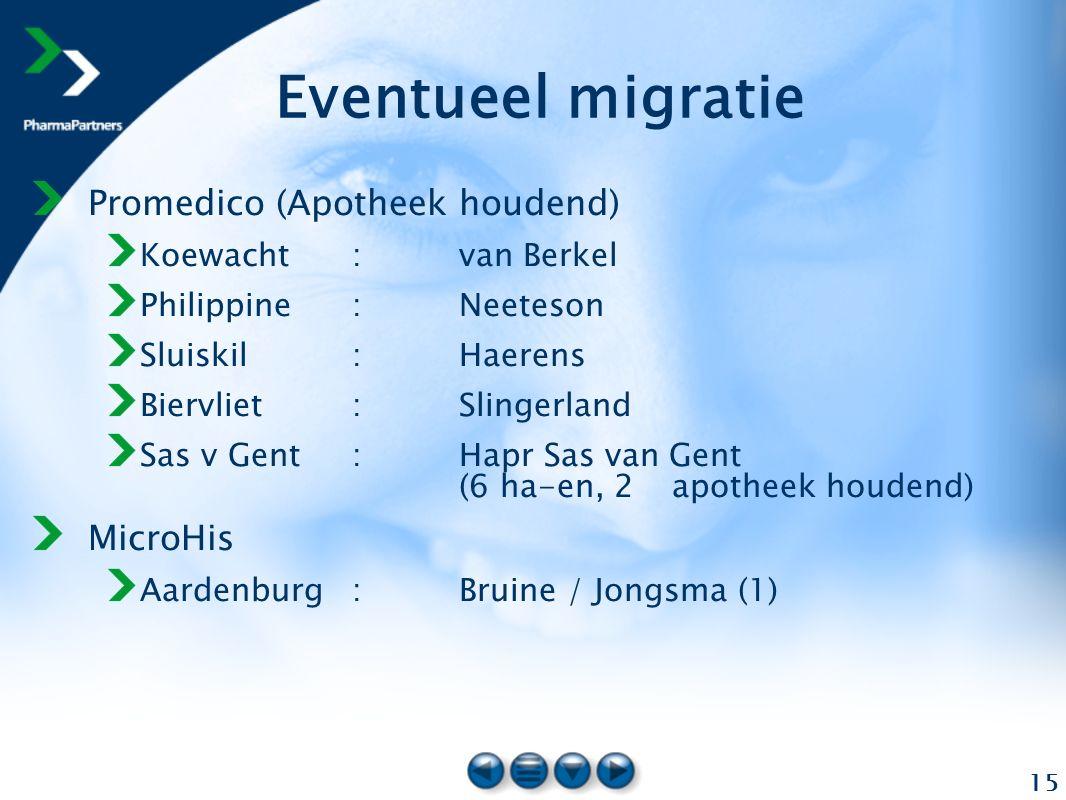 15 Eventueel migratie Promedico (Apotheek houdend) Koewacht:van Berkel Philippine:Neeteson Sluiskil:Haerens Biervliet:Slingerland Sas v Gent:Hapr Sas