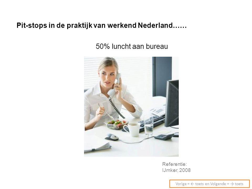Pit-stops in de praktijk van werkend Nederland…… 50% luncht aan bureau Referentie: IJmker, 2008 Vorige = ← toets en Volgende = → toets