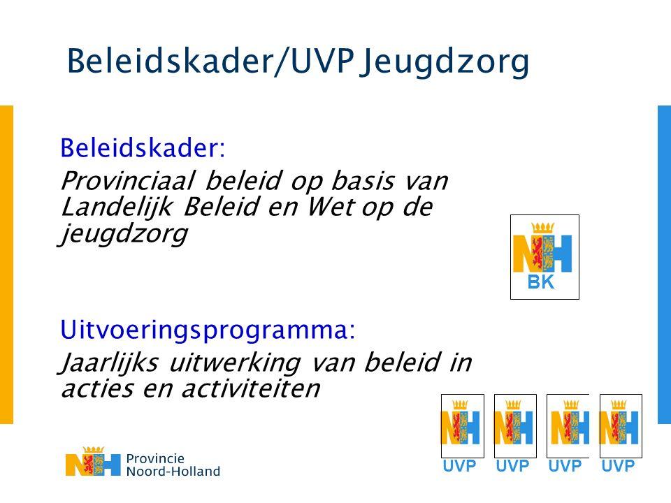 Afspraken met zorgaanbieders Beleidsuitvoering: Speerpunten van beleid Omvang zorgaanbod: Vraag en aanbod