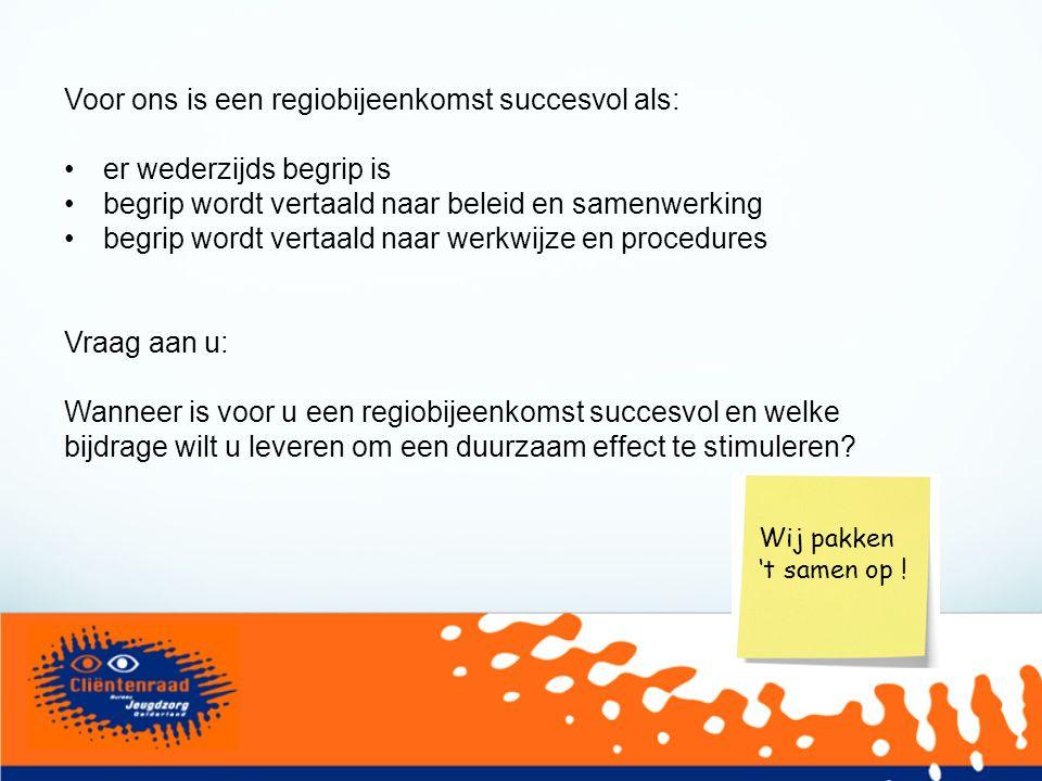 Project: Handen in één voor jeugd met toekomst Supported by Provincie Gelderland