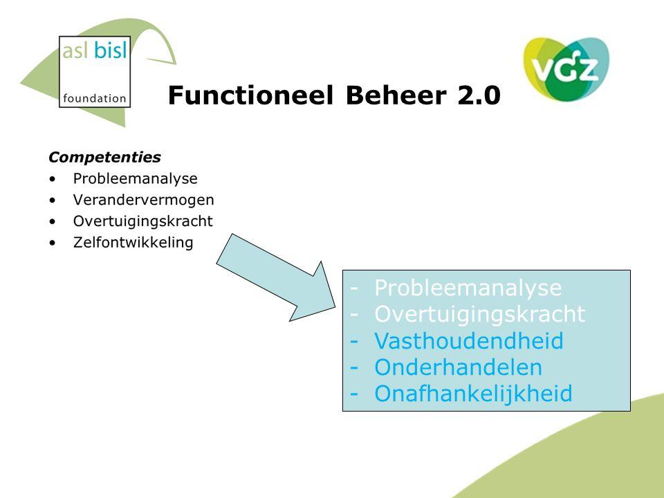 Functioneel Beheer 2.0 -Probleemanalyse -Overtuigingskracht -Vasthoudendheid -Onderhandelen -Onafhankelijkheid