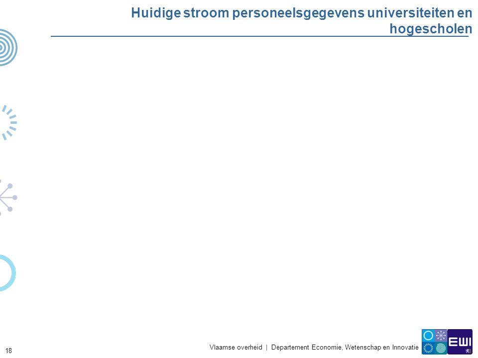 Vlaamse overheid | Departement Economie, Wetenschap en Innovatie 18 Huidige stroom personeelsgegevens universiteiten en hogescholen