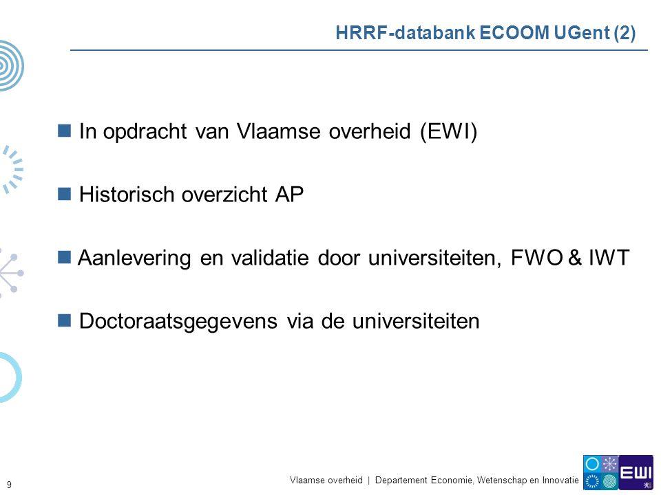 Vlaamse overheid | Departement Economie, Wetenschap en Innovatie 10 Inhoud HRRF-databank Doctoraten Academisch en wetenschappelijk personeel Administratief en technisch personeel met ATP-aanstelling volgend op academische aanstelling met doctoraatstitel