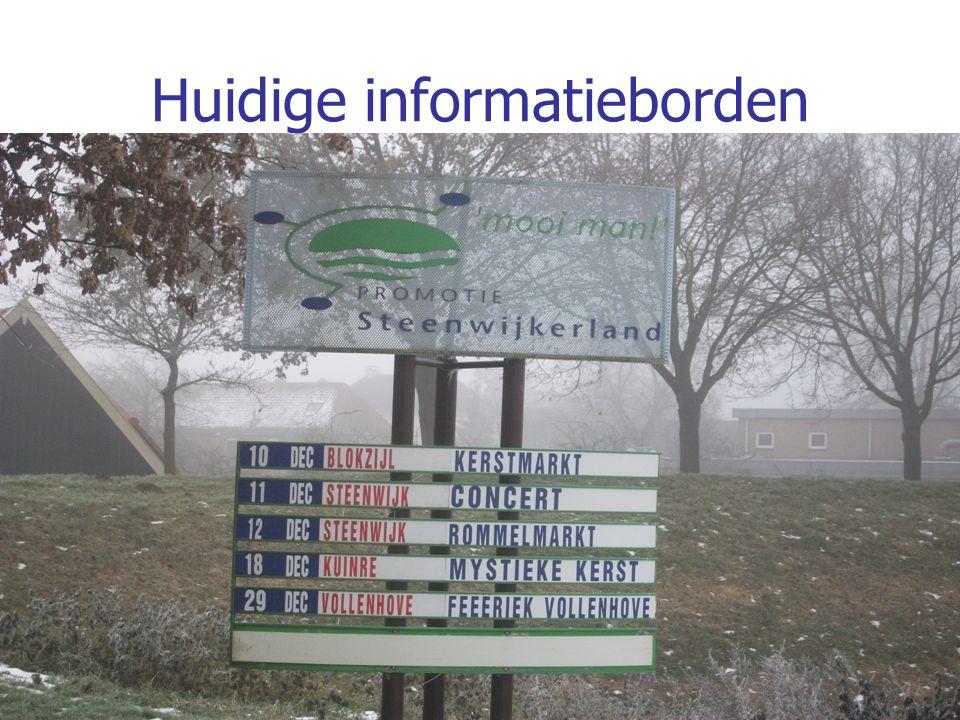Huidige informatieborden