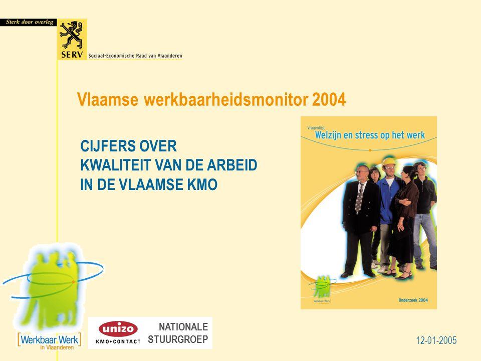 12-01-2005 Vlaamse werkbaarheidsmonitor 2004 CIJFERS OVER KWALITEIT VAN DE ARBEID IN DE VLAAMSE KMO NATIONALE STUURGROEP