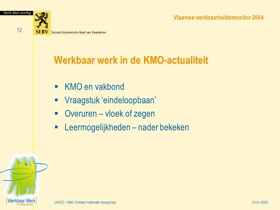 Vlaamse werkbaarheidsmonitor 2004 12-01-2005 12. UNIZO - KMO Contact nationale stuurgroep Werkbaar werk in de KMO-actualiteit  KMO en vakbond  Vraag