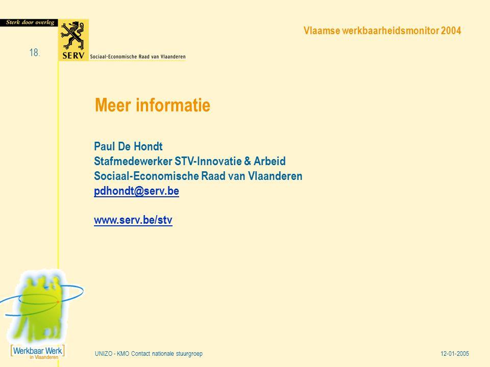 Vlaamse werkbaarheidsmonitor 2004 12-01-2005 18. UNIZO - KMO Contact nationale stuurgroep Meer informatie Paul De Hondt Stafmedewerker STV-Innovatie &