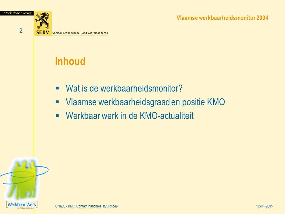 Vlaamse werkbaarheidsmonitor 2004 12-01-2005 2. UNIZO - KMO Contact nationale stuurgroep Inhoud  Wat is de werkbaarheidsmonitor?  Vlaamse werkbaarhe