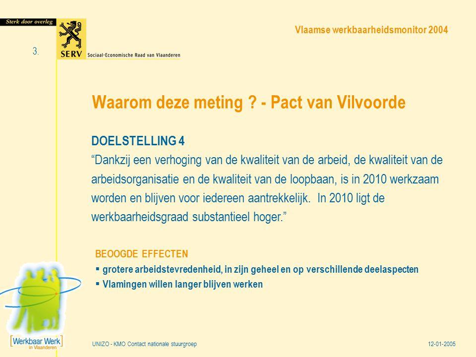 """Vlaamse werkbaarheidsmonitor 2004 12-01-2005 3. UNIZO - KMO Contact nationale stuurgroep Waarom deze meting ? - Pact van Vilvoorde DOELSTELLING 4 """"Dan"""