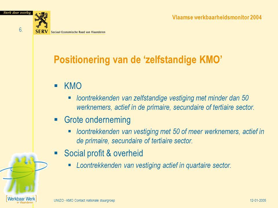 Vlaamse werkbaarheidsmonitor 2004 12-01-2005 6. UNIZO - KMO Contact nationale stuurgroep Positionering van de 'zelfstandige KMO'  KMO  loontrekkende