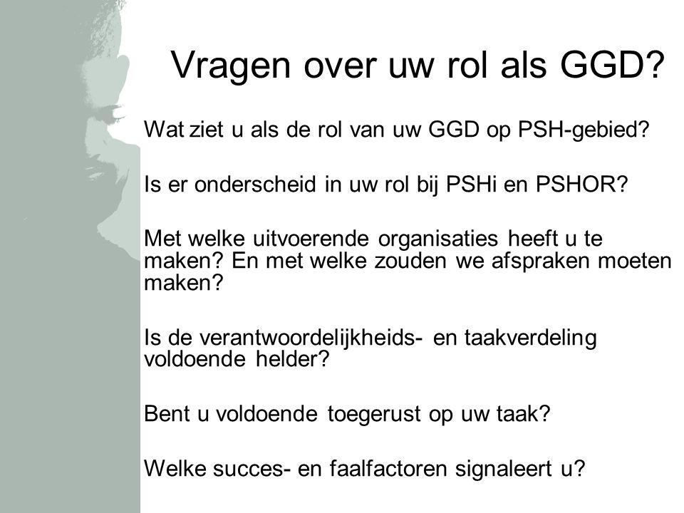 Vragen over uw rol als GGD. Wat ziet u als de rol van uw GGD op PSH-gebied.