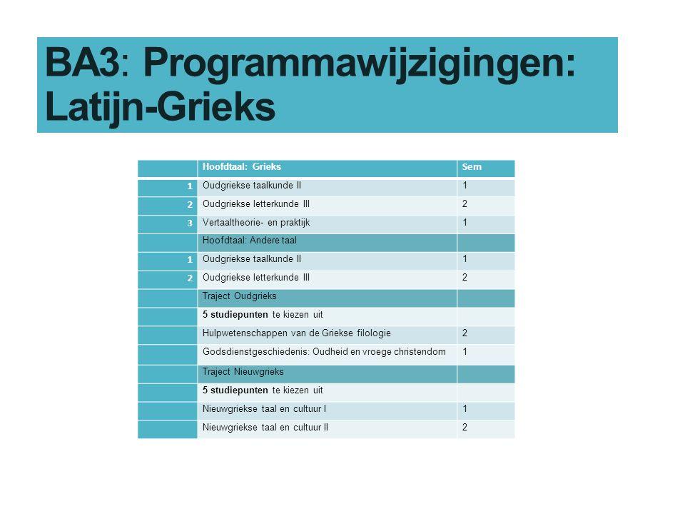 BA3: Programmawijzigingen: Latijn-Grieks Hoofdtaal: Grieks Sem 1 Oudgriekse taalkunde II1 2 Oudgriekse letterkunde III2 3 Vertaaltheorie- en praktijk1