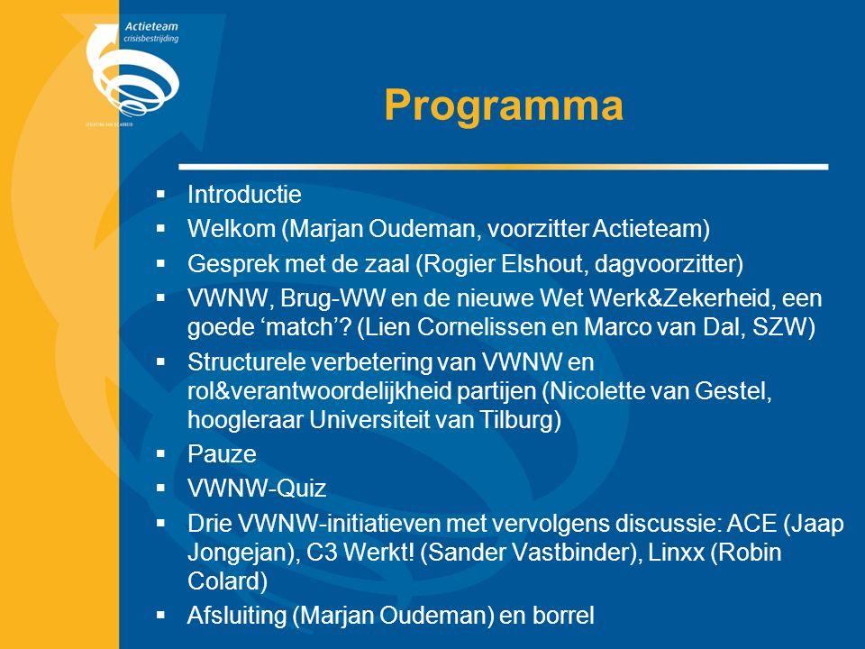 Programma  Introductie  Welkom (Marjan Oudeman, voorzitter Actieteam)  Gesprek met de zaal (Rogier Elshout, dagvoorzitter)  VWNW, Brug-WW en de ni