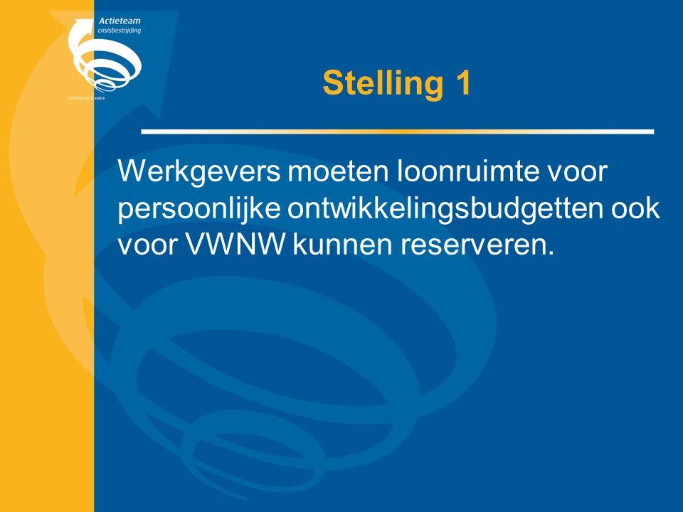 Stelling 1 Werkgevers moeten loonruimte voor persoonlijke ontwikkelingsbudgetten ook voor VWNW kunnen reserveren.