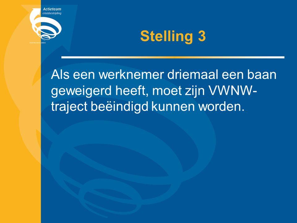 Stelling 3 Als een werknemer driemaal een baan geweigerd heeft, moet zijn VWNW- traject beëindigd kunnen worden.