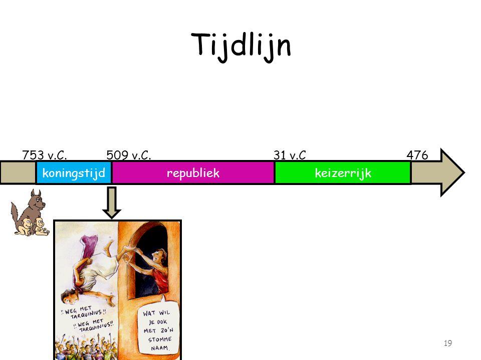 Tijdlijn 19 753 v.C. 509 v.C. 31 v.C 476 koningstijdrepubliekkeizerrijk