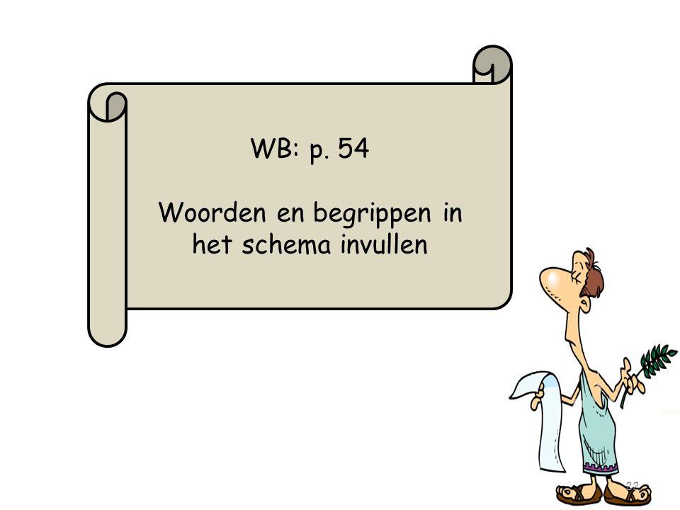 22 WB: p. 54 Woorden en begrippen in het schema invullen