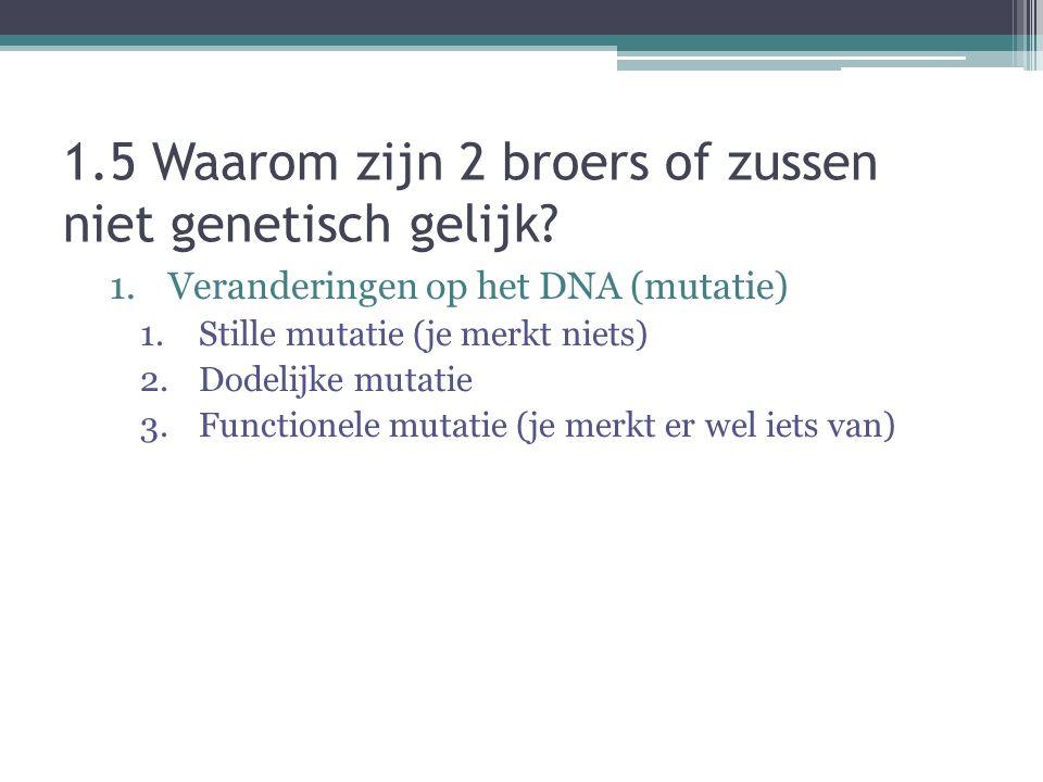 1.5 Waarom zijn 2 broers of zussen niet genetisch gelijk.