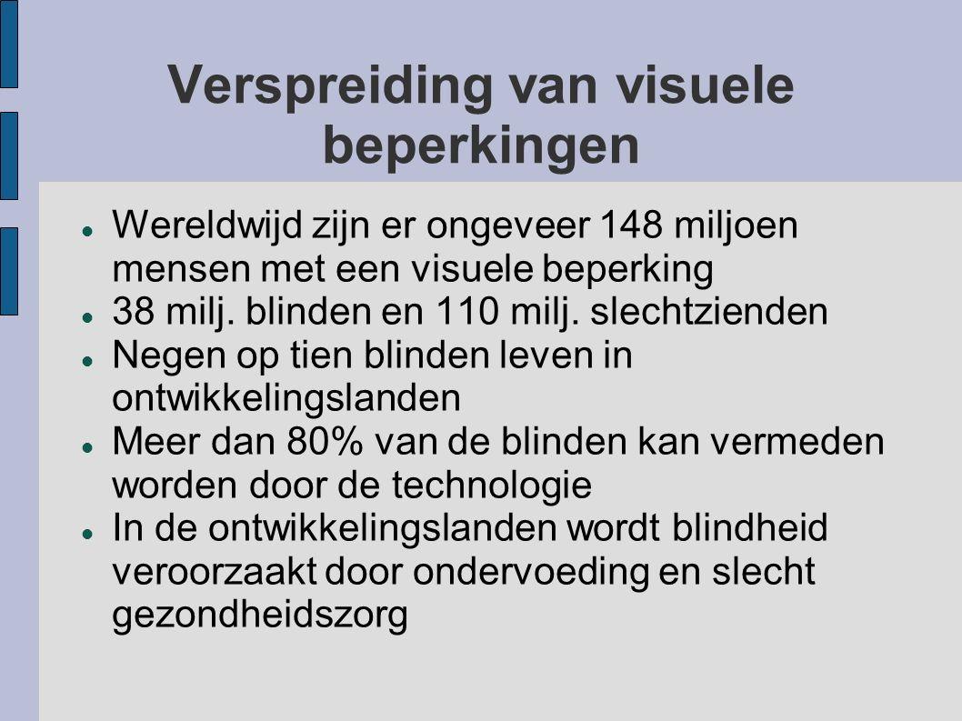Verspreiding van visuele beperkingen Wereldwijd zijn er ongeveer 148 miljoen mensen met een visuele beperking 38 milj.