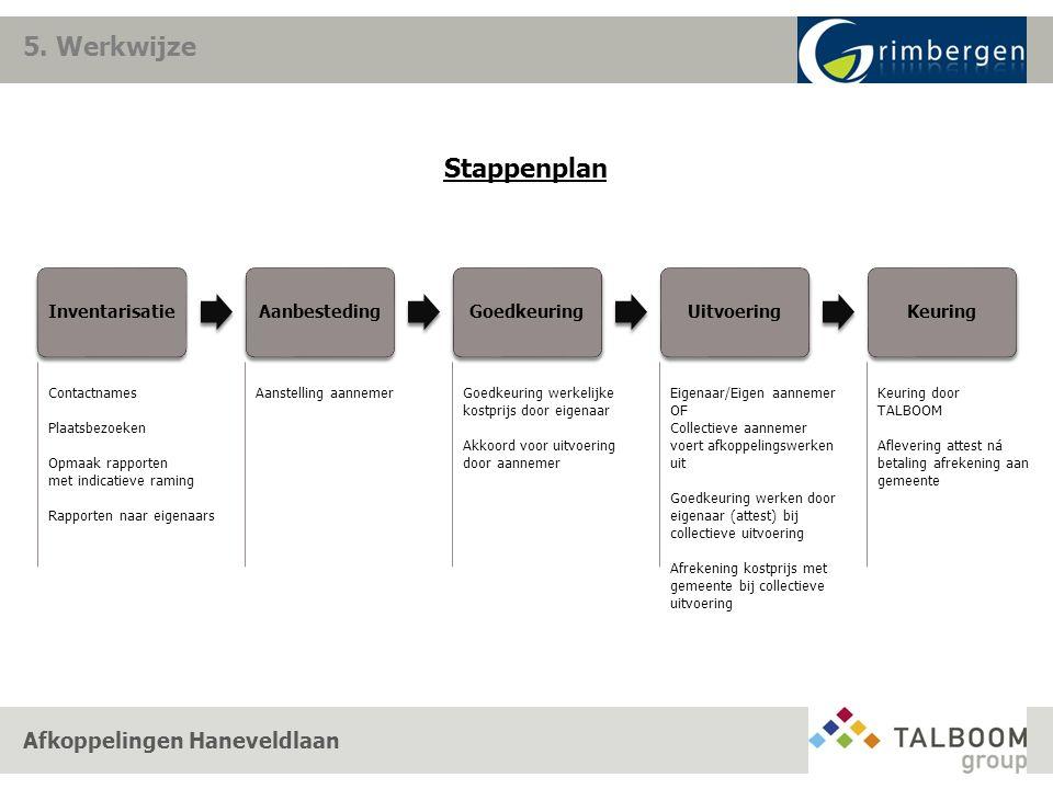 Stappenplan 5.