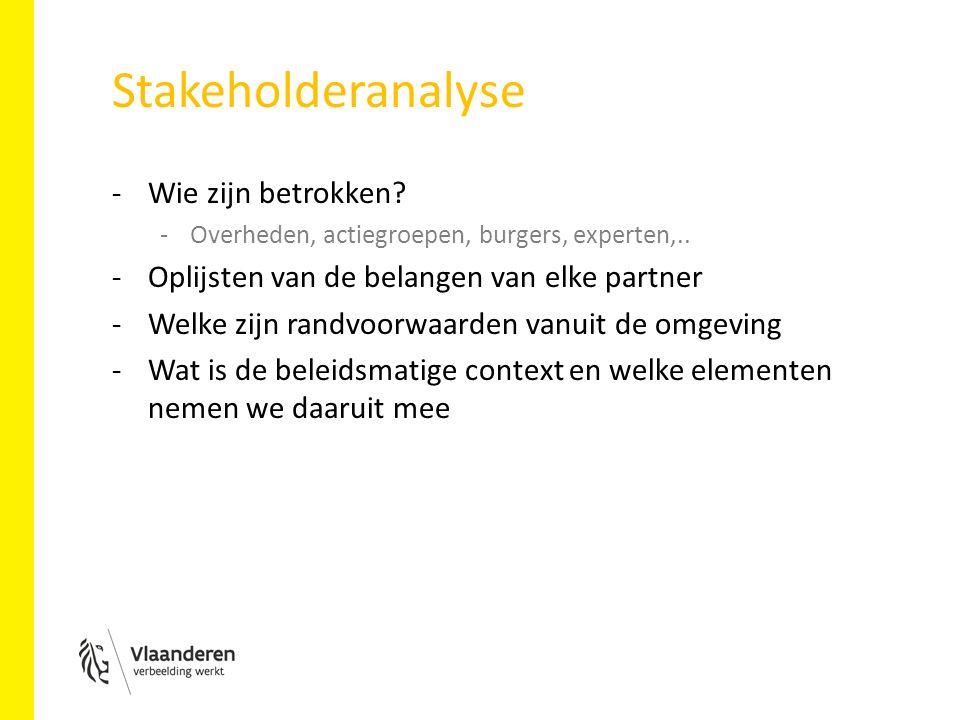 Stakeholderanalyse -Wie zijn betrokken. -Overheden, actiegroepen, burgers, experten,..