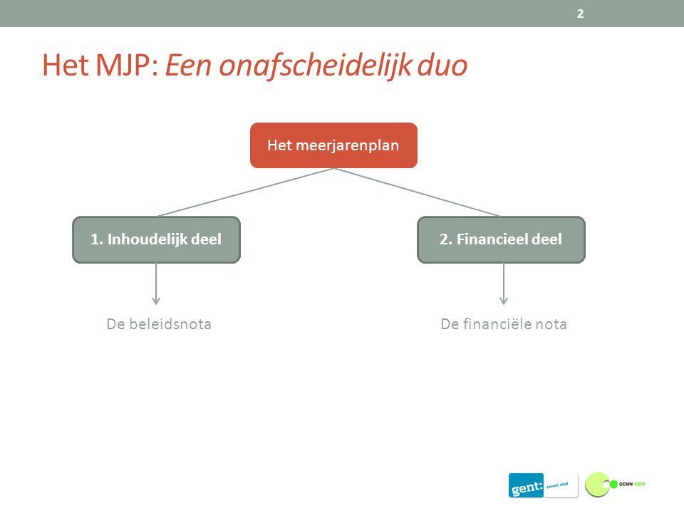 Het MJP: Een onafscheidelijk duo 2 Het meerjarenplan 2.