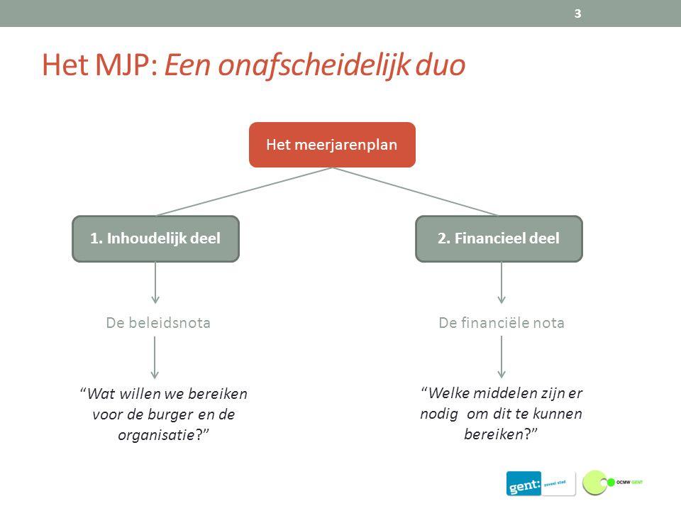 Het MJP: Een onafscheidelijk duo 3 Het meerjarenplan 2.