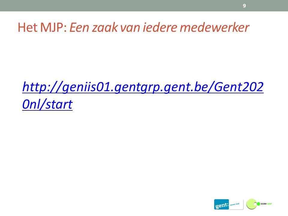 Het MJP: Een zaak van iedere medewerker 9 http://geniis01.gentgrp.gent.be/Gent202 0nl/start
