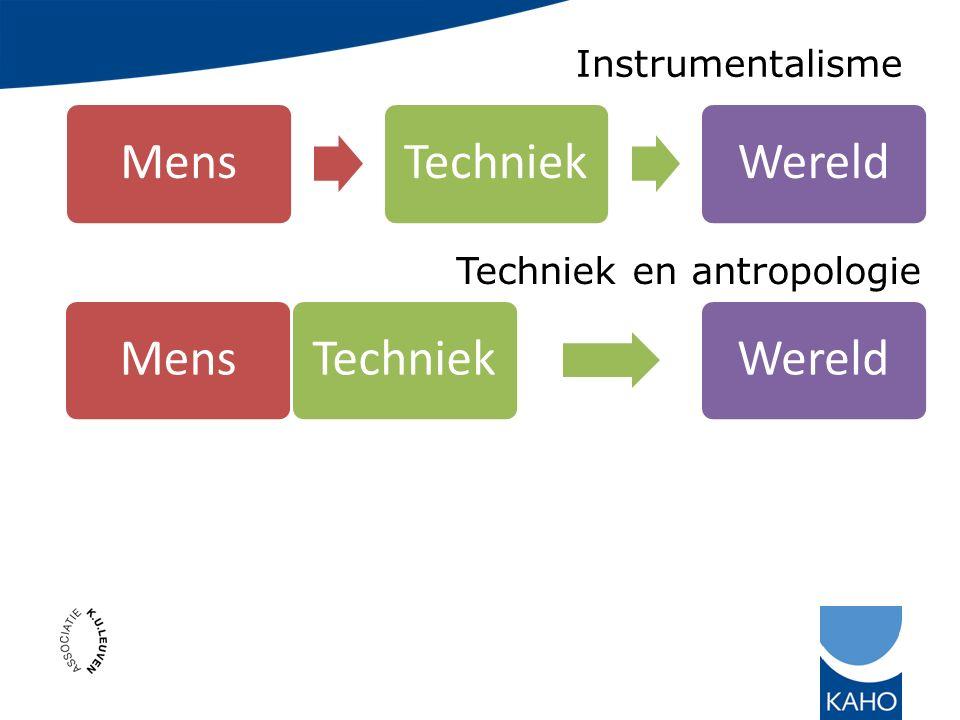 Instrumentalisme MensTechniekWereld Techniek en antropologie MensTechniekWereld