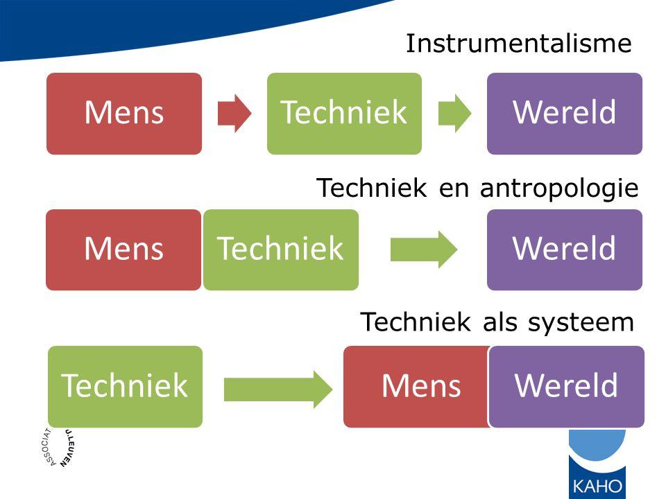 Instrumentalisme MensTechniekWereld Techniek en antropologie MensTechniekWereld Techniek als systeem MensTechniekWereld