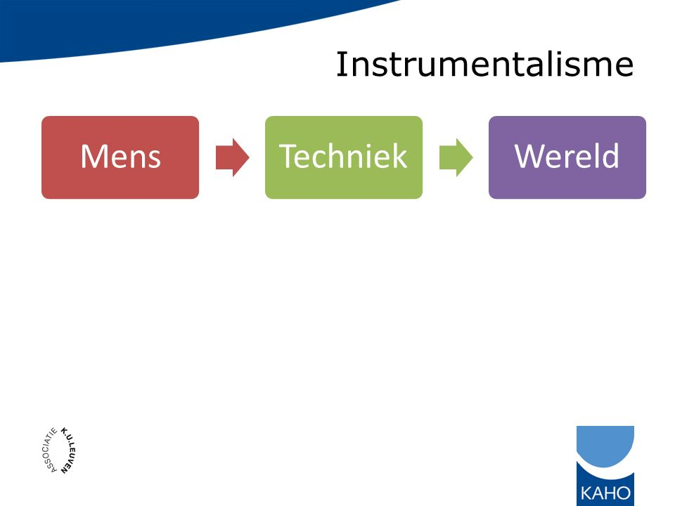 Instrumentalisme MensTechniekWereld