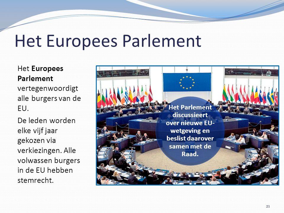 Het Europees Parlement Het Europees Parlement vertegenwoordigt alle burgers van de EU.