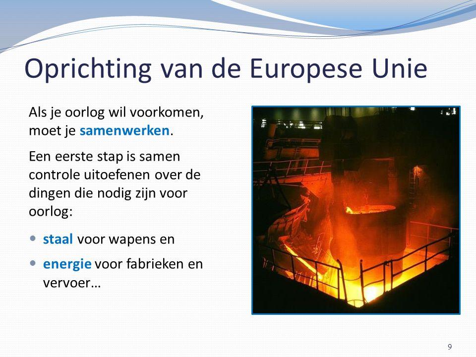 Europese Gemeenschap voor kolen en staal … Daarom besloten zes Europese landen (België, Duitsland, Frankrijk, Italië, Luxemburg en Nederland) om hun kolen- en staalindustrieën te verenigen.