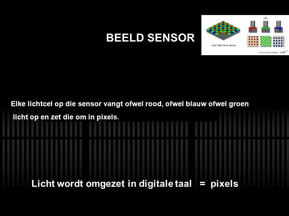 BEELD SENSOR LENS Elke lichtcel op die sensor vangt ofwel rood, ofwel blauw ofwel groen licht op en zet die om in pixels. Licht wordt omgezet in digit