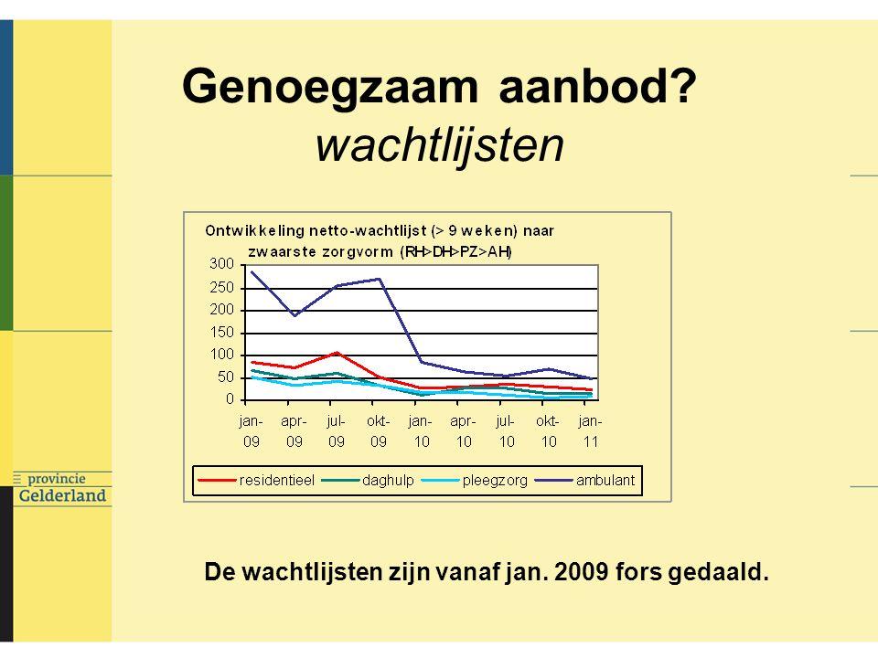 Genoegzaam aanbod wachtlijsten De wachtlijsten zijn vanaf jan. 2009 fors gedaald.