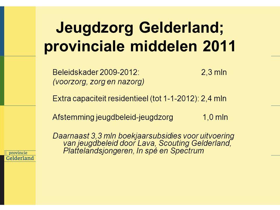 Jeugdzorg Gelderland; provinciale middelen 2011 Beleidskader 2009-2012: 2,3 mln (voorzorg, zorg en nazorg) Extra capaciteit residentieel (tot 1-1-2012): 2,4 mln Afstemming jeugdbeleid-jeugdzorg 1,0 mln Daarnaast 3,3 mln boekjaarsubsidies voor uitvoering van jeugdbeleid door Lava, Scouting Gelderland, Plattelandsjongeren, In spé en Spectrum