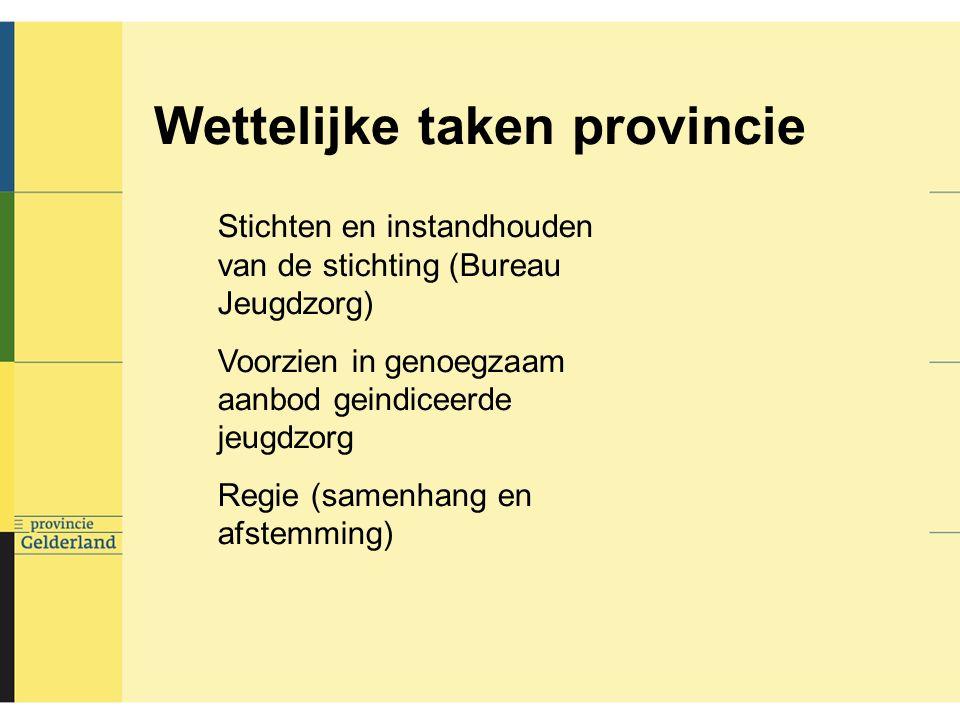 Wettelijke taken provincie Stichten en instandhouden van de stichting (Bureau Jeugdzorg) Voorzien in genoegzaam aanbod geindiceerde jeugdzorg Regie (samenhang en afstemming)
