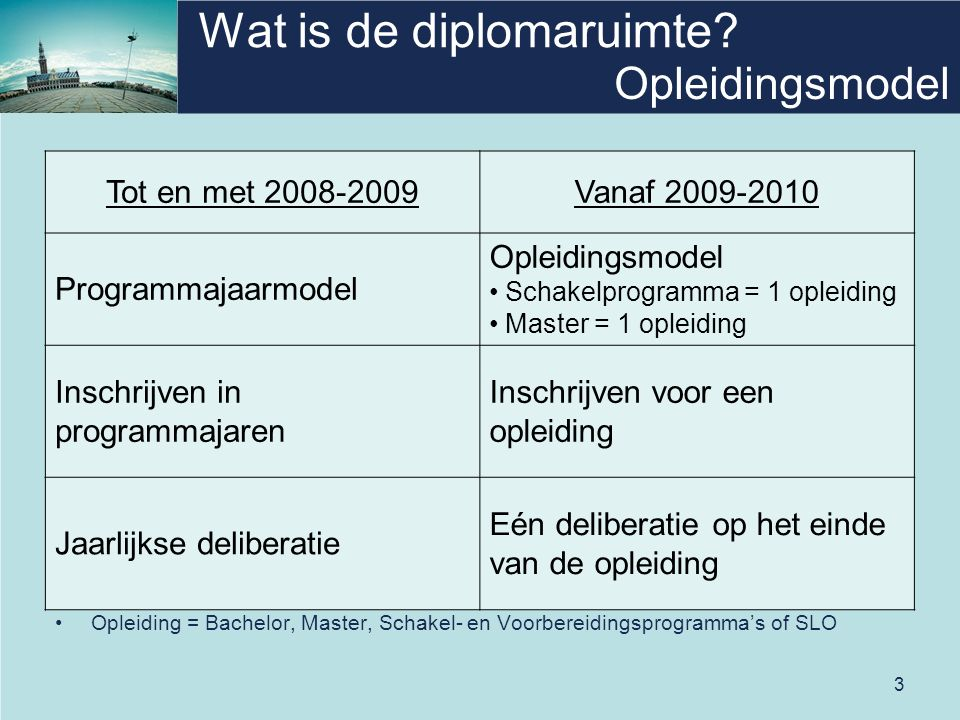 3 Wat is de diplomaruimte.