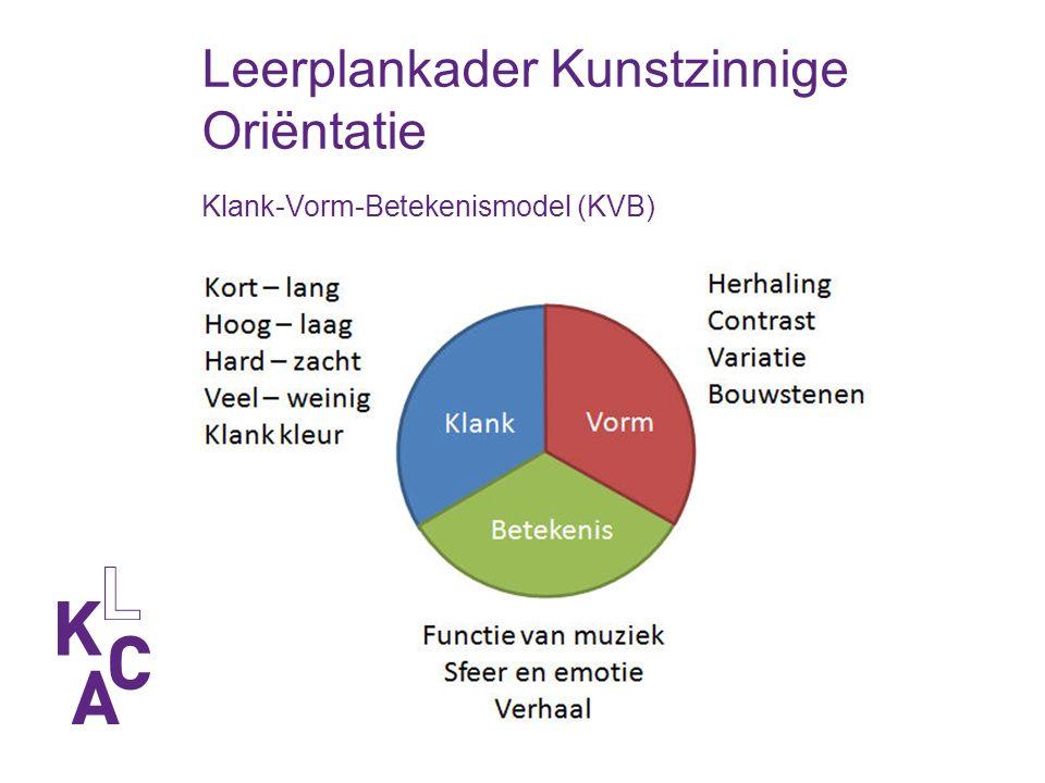 Klank-Vorm-Betekenismodel (KVB) Leerplankader Kunstzinnige Oriëntatie