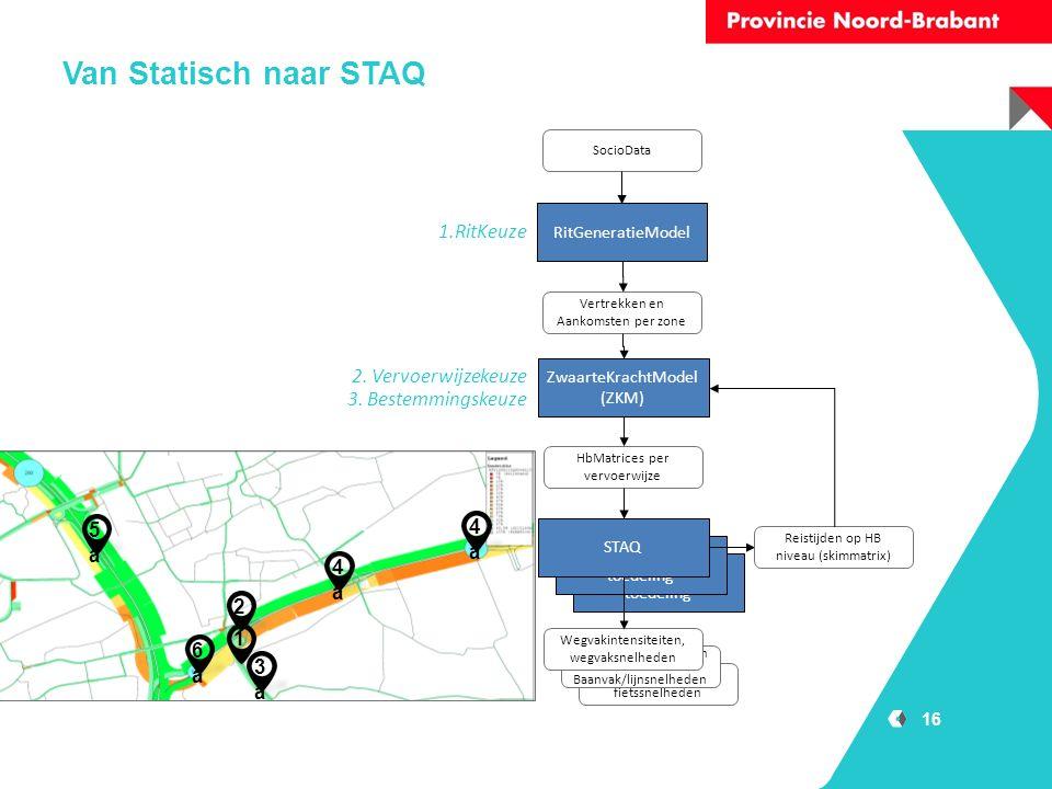 Van Statisch naar STAQ 16 Wegvakintensiteiten, fietssnelheden Baanvak/lijn-intensiten Baanvak/lijnsnelheden Statische AON toedeling Multirouting toedeling HbMatrices per vervoerwijze ZwaarteKrachtModel (ZKM) STAQ Wegvakintensiteiten, wegvaksnelheden Reistijden op HB niveau (skimmatrix) RitGeneratieModel Vertrekken en Aankomsten per zone SocioData 1.RitKeuze 2.