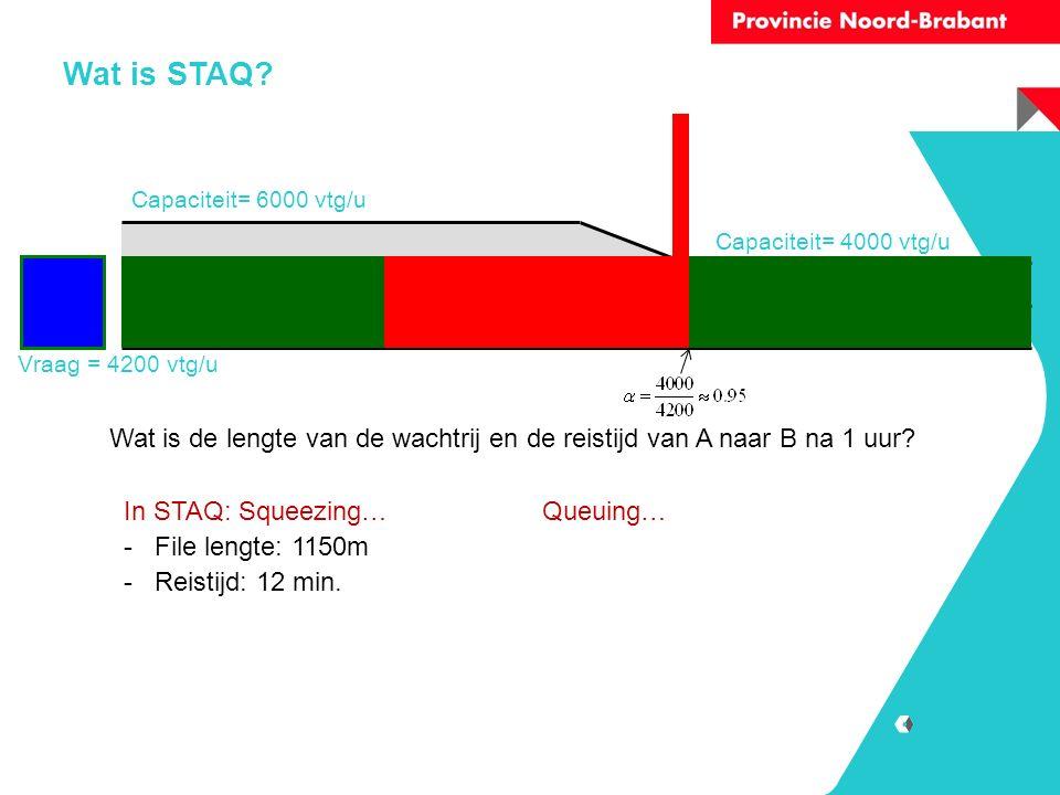 Wat is STAQ. Wat is de lengte van de wachtrij en de reistijd van A naar B na 1 uur.
