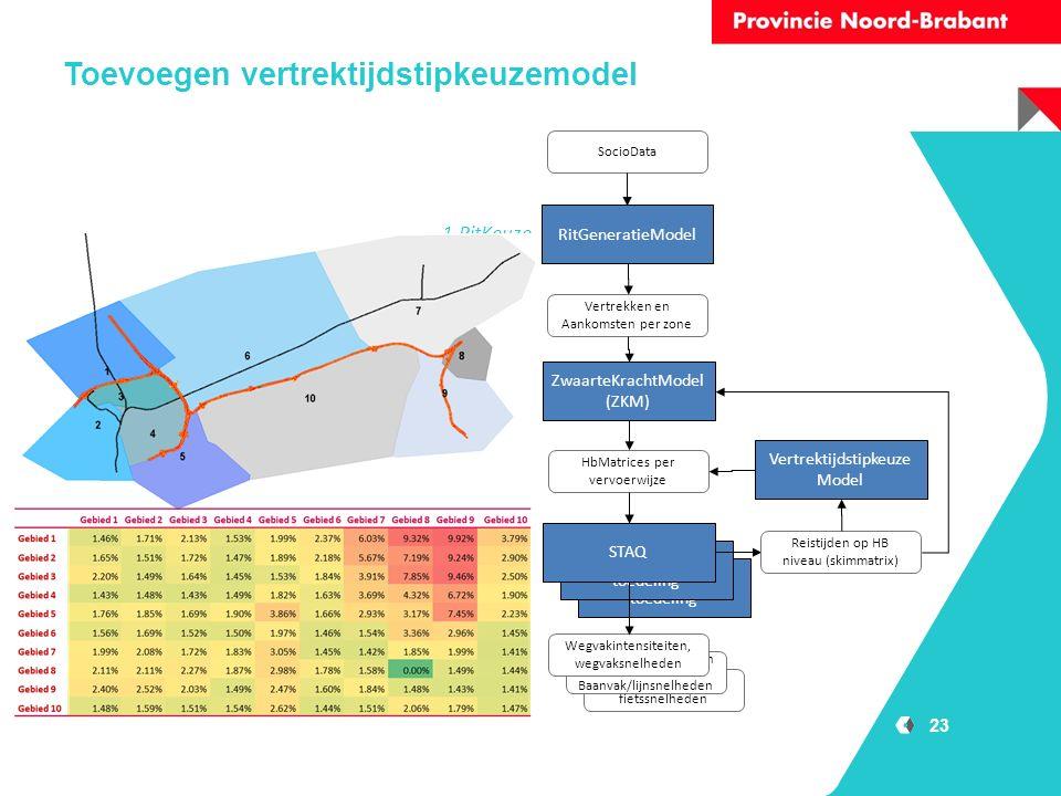 Toevoegen vertrektijdstipkeuzemodel 23 Wegvakintensiteiten, fietssnelheden Baanvak/lijn-intensiten Baanvak/lijnsnelheden Statische AON toedeling Multirouting toedeling HbMatrices per vervoerwijze ZwaarteKrachtModel (ZKM) STAQ Wegvakintensiteiten, wegvaksnelheden Reistijden op HB niveau (skimmatrix) RitGeneratieModel Vertrekken en Aankomsten per zone SocioData 1.RitKeuze 2.