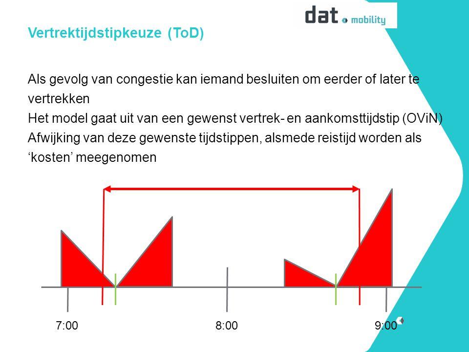 Vertrektijdstipkeuze (ToD) Als gevolg van congestie kan iemand besluiten om eerder of later te vertrekken Het model gaat uit van een gewenst vertrek- en aankomsttijdstip (OViN) Afwijking van deze gewenste tijdstippen, alsmede reistijd worden als 'kosten' meegenomen 7:008:009:00