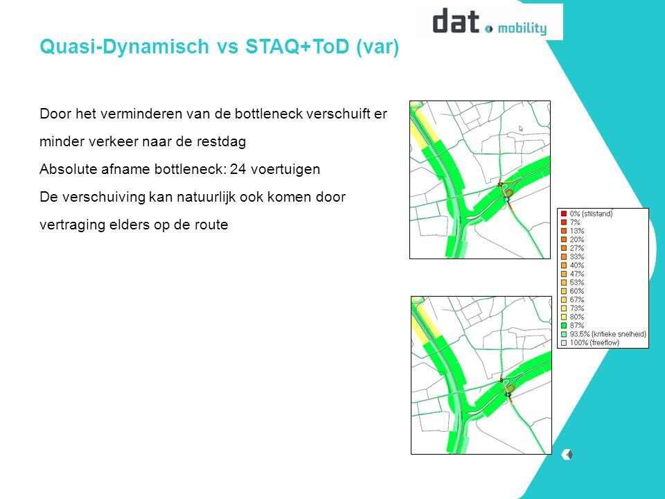 Quasi-Dynamisch vs STAQ+ToD (var) Door het verminderen van de bottleneck verschuift er minder verkeer naar de restdag Absolute afname bottleneck: 24 voertuigen De verschuiving kan natuurlijk ook komen door vertraging elders op de route