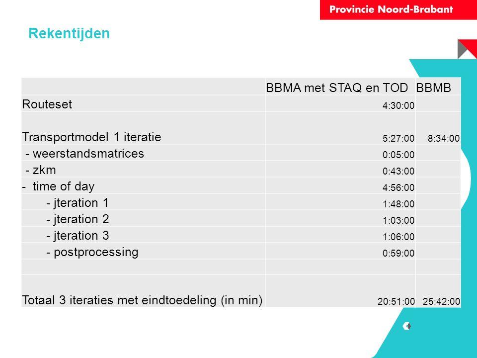 Rekentijden BBMA met STAQ en TODBBMB Routeset 4:30:00 Transportmodel 1 iteratie 5:27:008:34:00 - weerstandsmatrices 0:05:00 - zkm 0:43:00 - time of day 4:56:00 - jteration 1 1:48:00 - jteration 2 1:03:00 - jteration 3 1:06:00 - postprocessing 0:59:00 Totaal 3 iteraties met eindtoedeling (in min) 20:51:0025:42:00