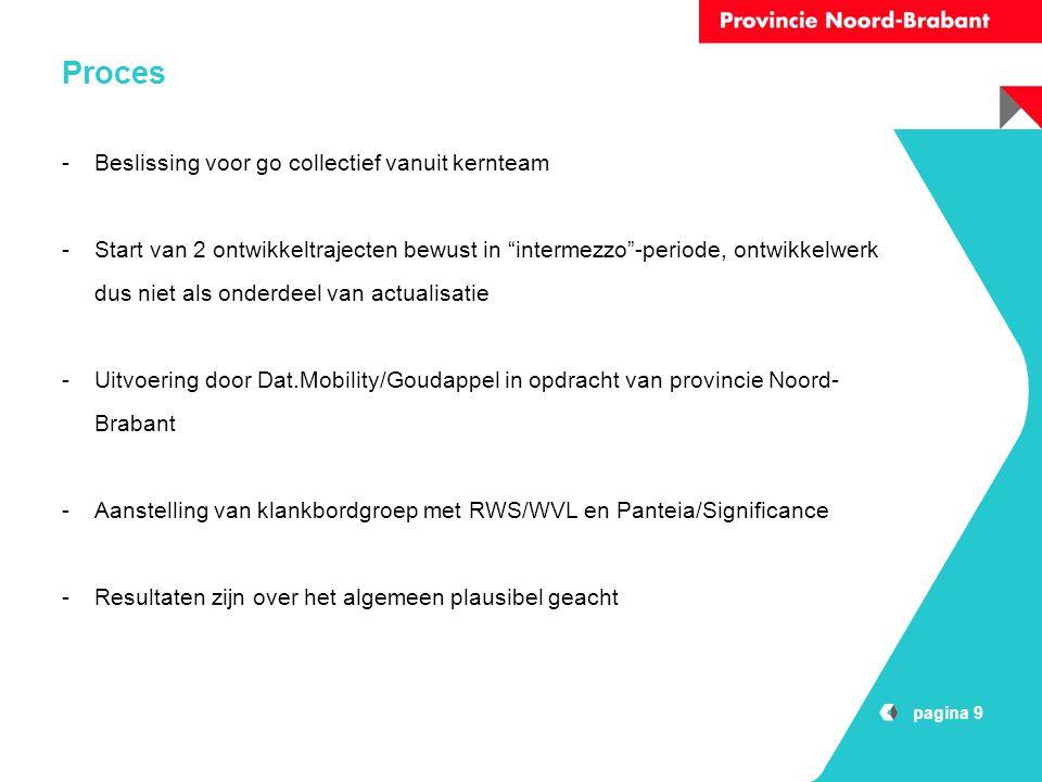 pagina 9 Proces -Beslissing voor go collectief vanuit kernteam -Start van 2 ontwikkeltrajecten bewust in intermezzo -periode, ontwikkelwerk dus niet als onderdeel van actualisatie -Uitvoering door Dat.Mobility/Goudappel in opdracht van provincie Noord- Brabant -Aanstelling van klankbordgroep met RWS/WVL en Panteia/Significance -Resultaten zijn over het algemeen plausibel geacht