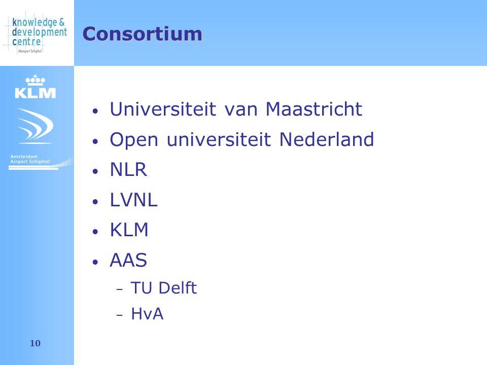 Amsterdam Airport Schiphol 10 Consortium Universiteit van Maastricht Open universiteit Nederland NLR LVNL KLM AAS – TU Delft – HvA