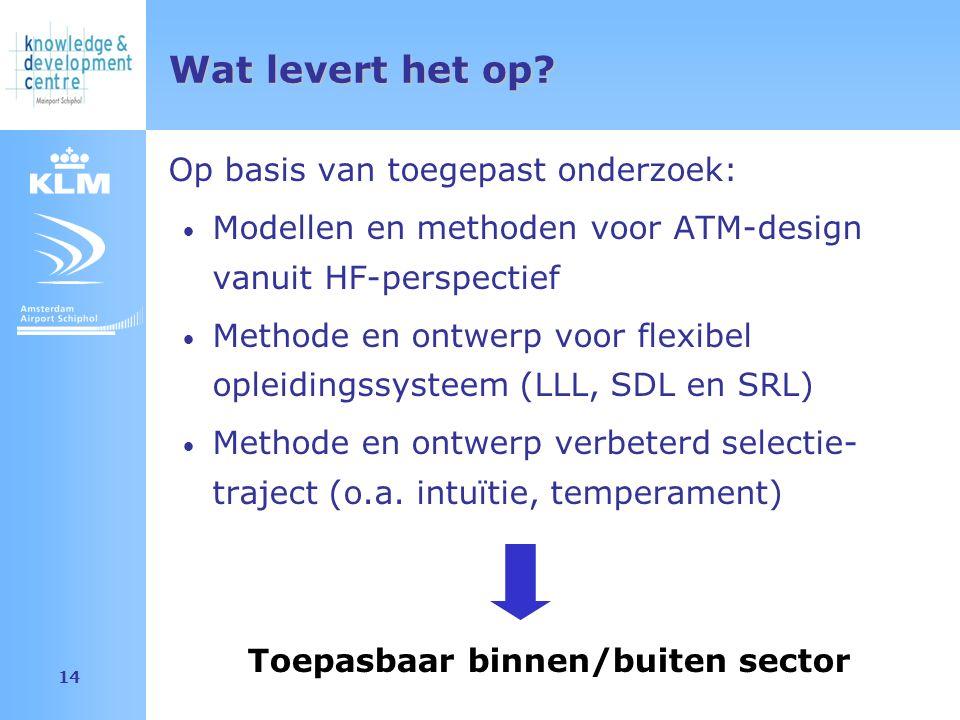 Amsterdam Airport Schiphol 14 Wat levert het op.