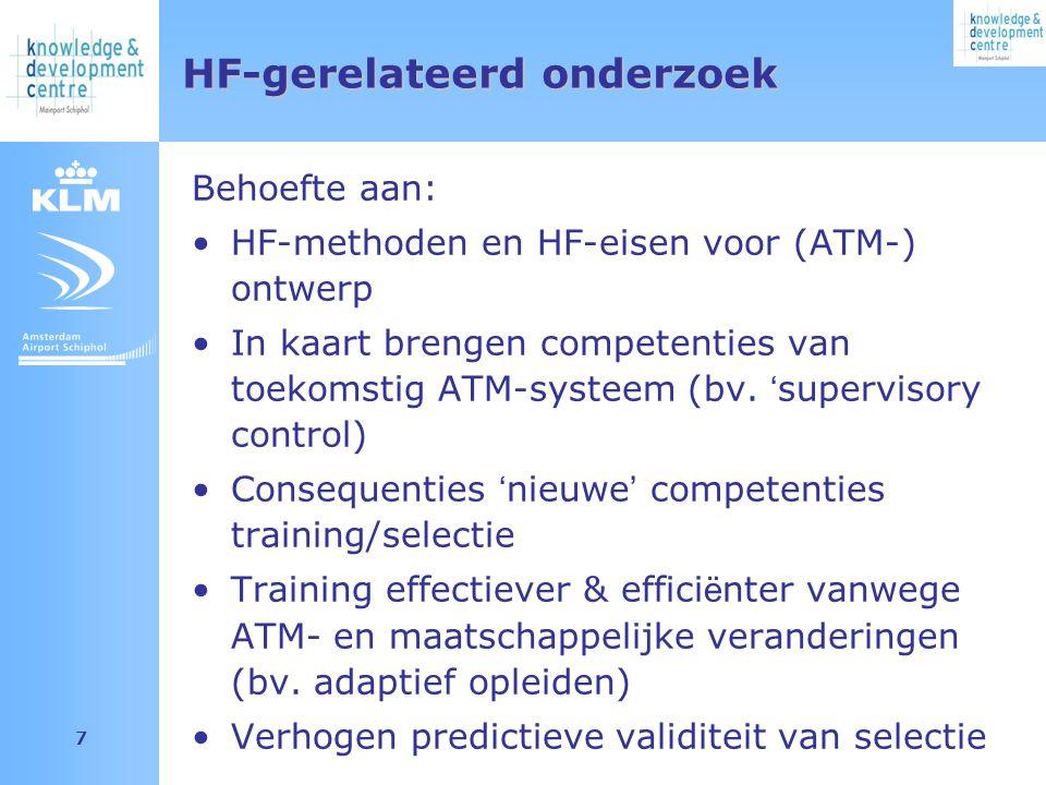 Amsterdam Airport Schiphol 7 HF-gerelateerd onderzoek Behoefte aan: HF-methoden en HF-eisen voor (ATM-) ontwerp In kaart brengen competenties van toekomstig ATM-systeem (bv.